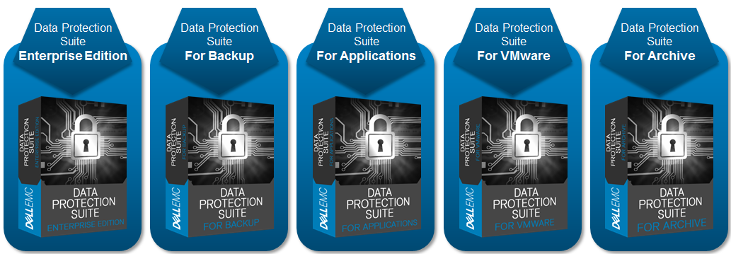 Data Protection Suite DELL