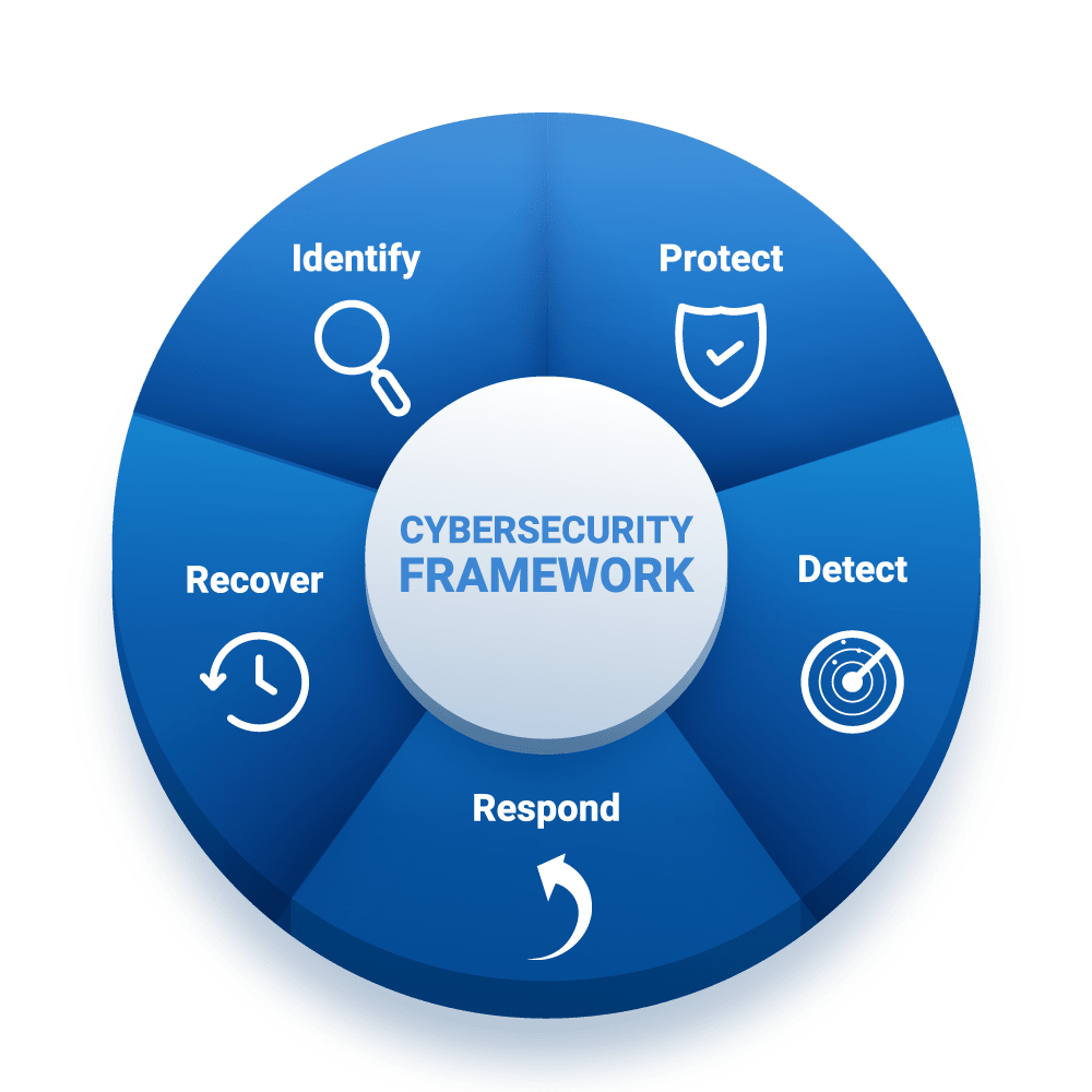 cyber security framework icon